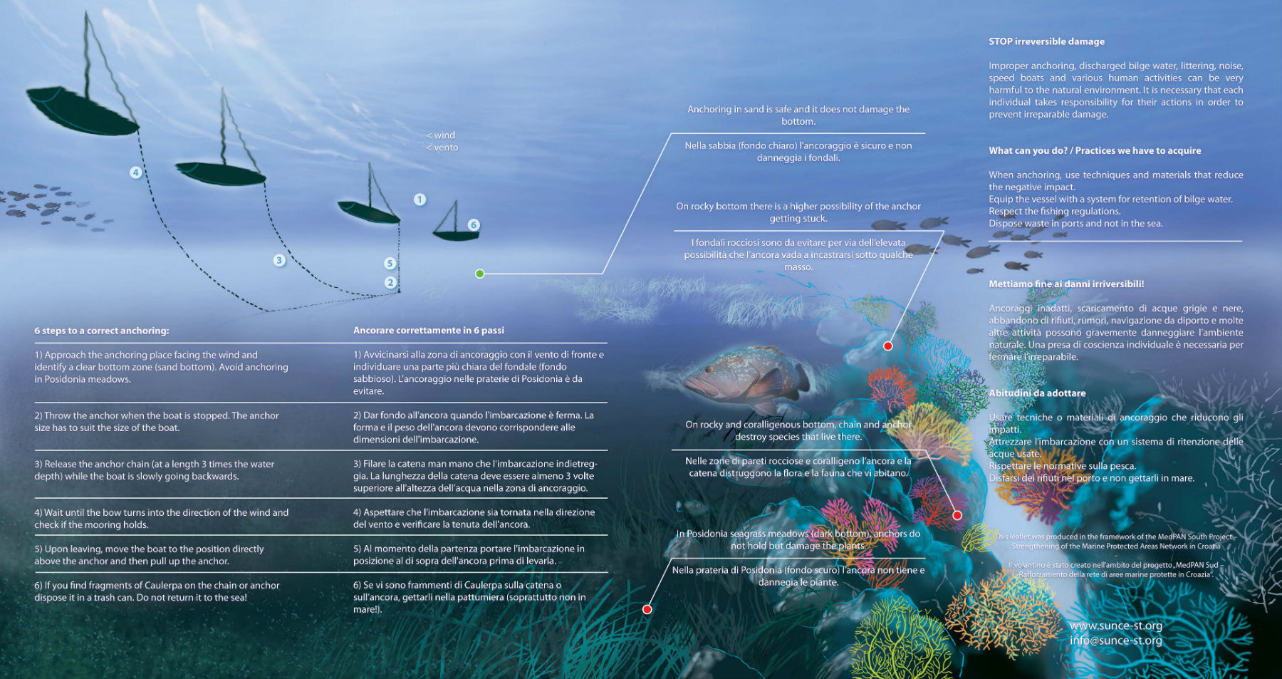 How to reduce impact on marine environment in Croatia